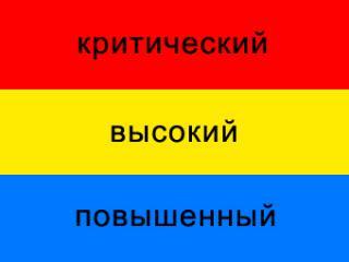Российские цвета уровней опасности