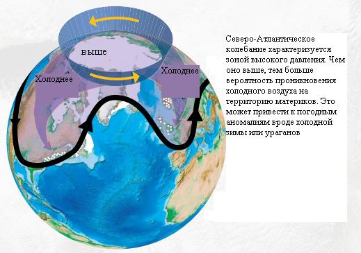 Таяние льдов приводит к аномалиям