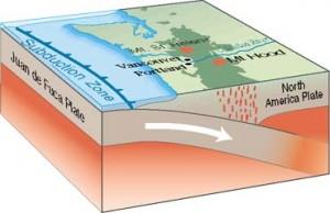 Прогноз по США: мегаземлетрясение и цунами 30 метров высоты