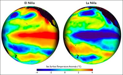 Температурные явления в Тихом океане, связанные с Эль-Ниньо (слева) и Ла-Нинья (справа)