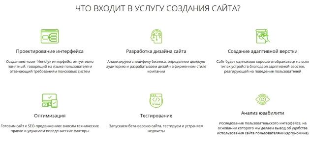 Создание сайта с нуля: этапы