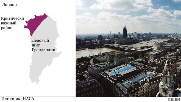 Затопление Лондона